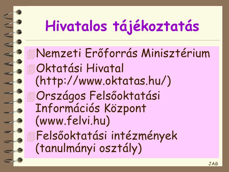 Hivatalos tájékoztatás 4 Nemzeti Erőforrás Minisztérium 4 Oktatási Hivatal (http://www.oktatas.hu/) 4 Országos Felsőoktatási Információs Központ (www.felvi.hu) 4 Felsőoktatási intézmények (tanulmányi osztály) JAG