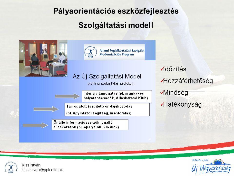 Kiss István kiss.istvan@ppk.elte.hu Pályaorientációs eszközfejlesztés Szolgáltatási modell Időzítés Hozzáférhetőség Minőség Hatékonyság