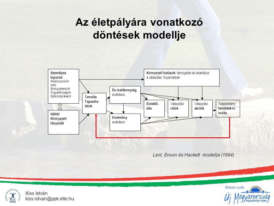 Kiss István kiss.istvan@ppk.elte.hu Az életpályára vonatkozó döntések modellje Személyes inputok: Prediszpozíciók Nem Etnikai jellemzők Fogyatékosságo