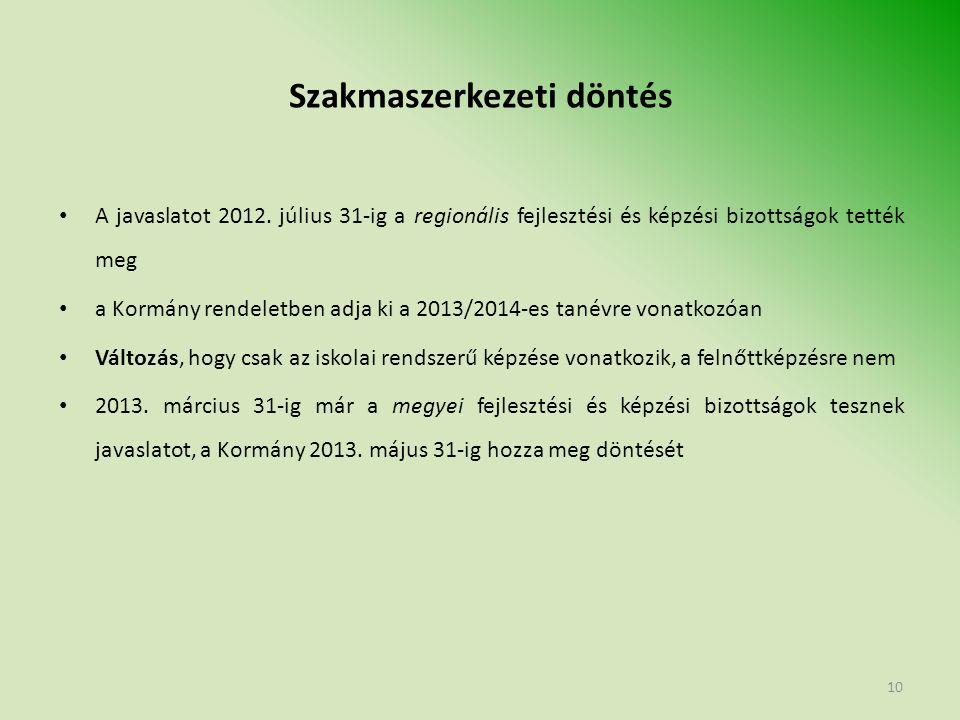 Szakmaszerkezeti döntés A javaslatot 2012.