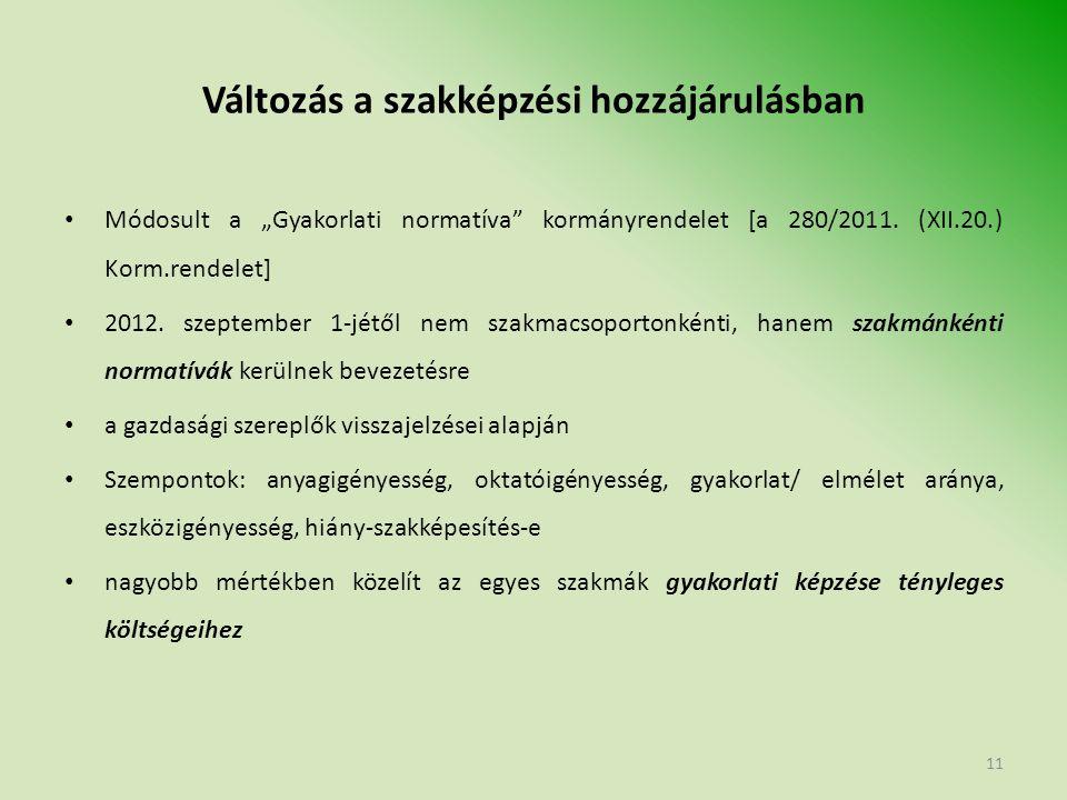 """Változás a szakképzési hozzájárulásban Módosult a """"Gyakorlati normatíva kormányrendelet [a 280/2011."""