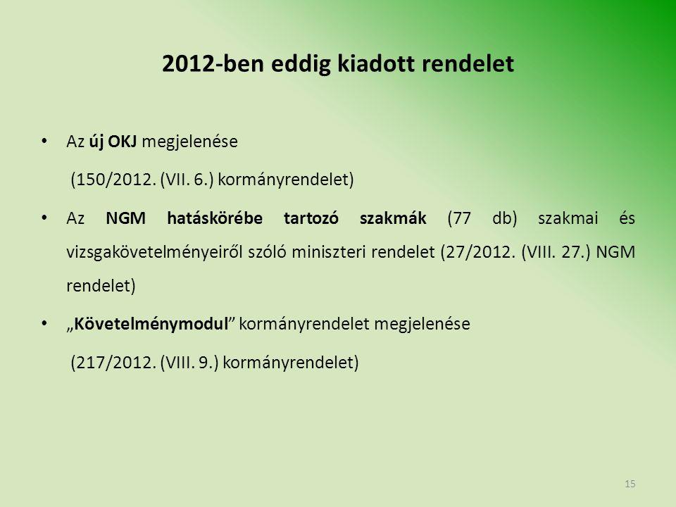 2012-ben eddig kiadott rendelet Az új OKJ megjelenése (150/2012.
