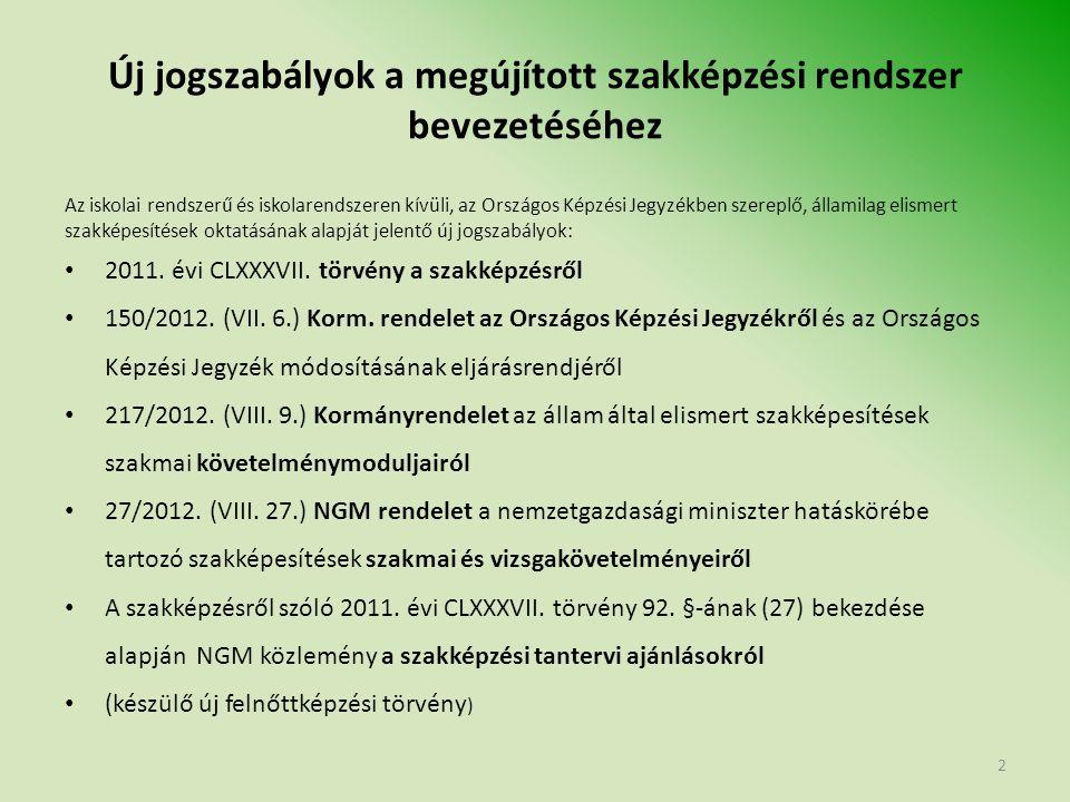 Az OKJ fejlesztés alapelvei – 2011.