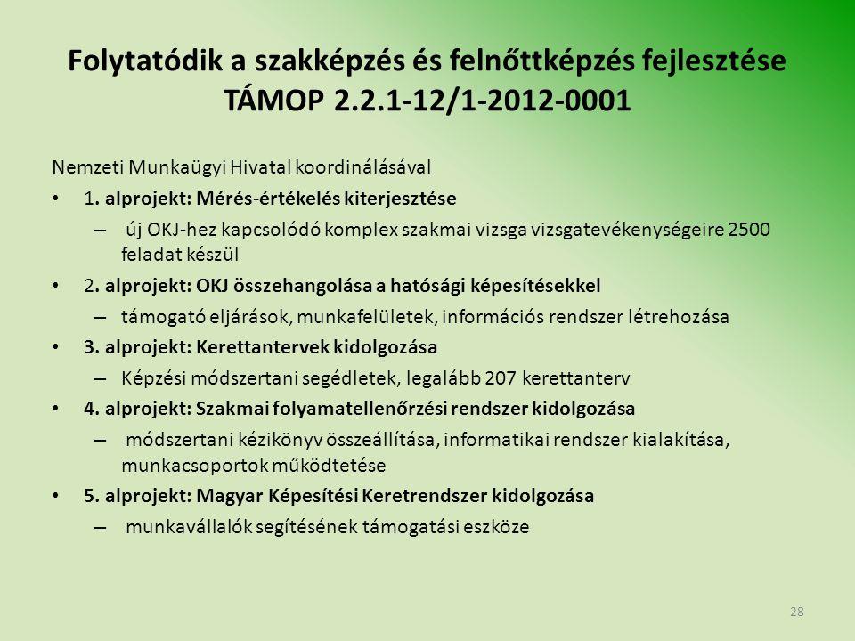 Folytatódik a szakképzés és felnőttképzés fejlesztése TÁMOP 2.2.1-12/1-2012-0001 Nemzeti Munkaügyi Hivatal koordinálásával 1.