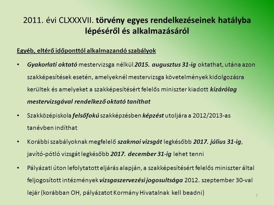 2012.évi LXXI. törvény a szakképzésről szóló 2011.