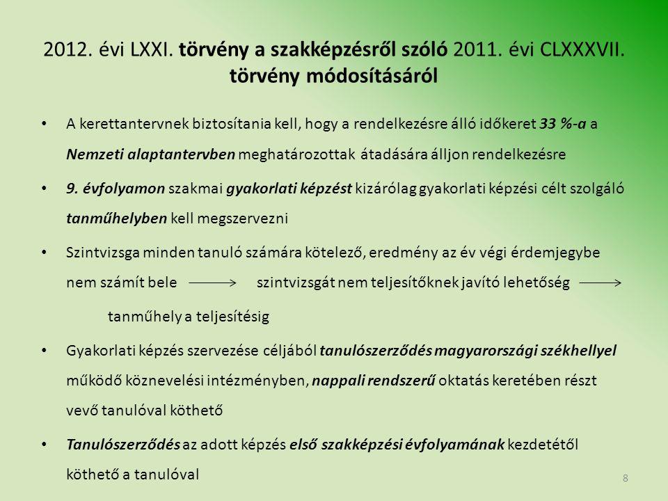 2012. évi LXXI. törvény a szakképzésről szóló 2011.