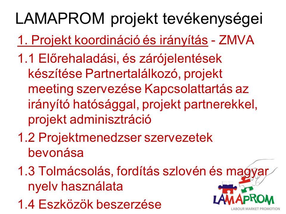 LAMAPROM projekt tevékenységei 1.