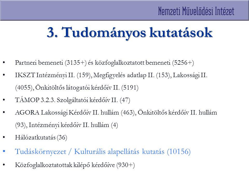 Partneri bemeneti (3135+) és közfoglalkoztatott bemeneti (5256+) IKSZT Intézményi II. (159), Megfigyelés adatlap II. (153), Lakossági II. (4055), Önki