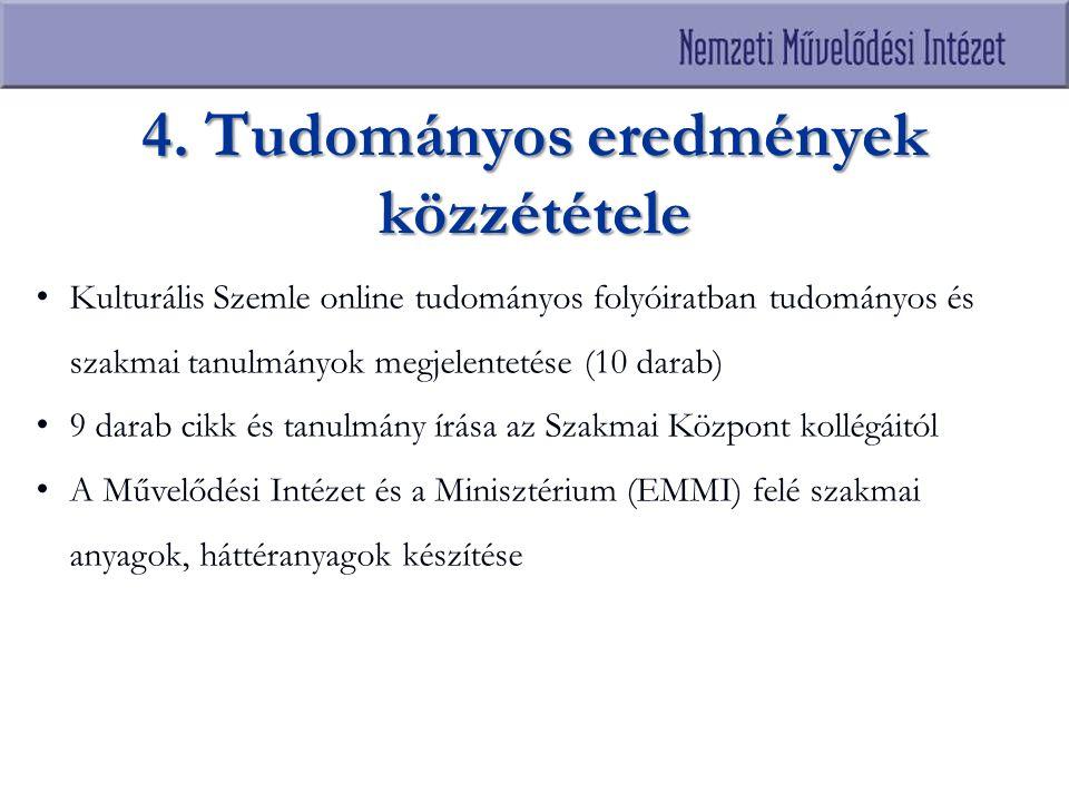 4. Tudományos eredmények közzététele Kulturális Szemle online tudományos folyóiratban tudományos és szakmai tanulmányok megjelentetése (10 darab) 9 da