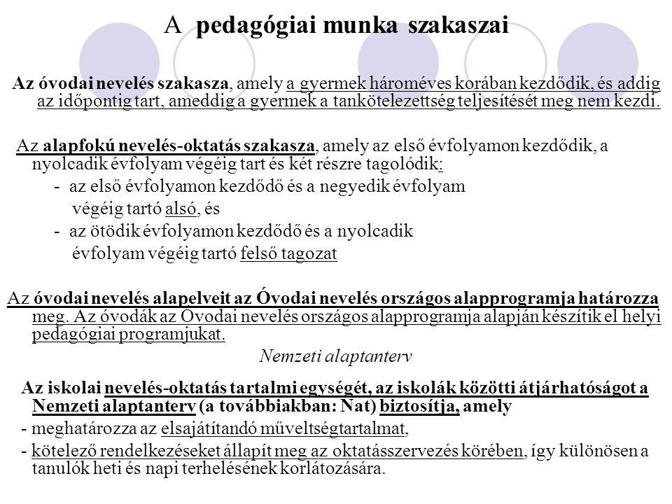 Az országos pedagógiai-szakmai ellenőrzést a hivatal szervezi a kormányhivatal közreműködésével.