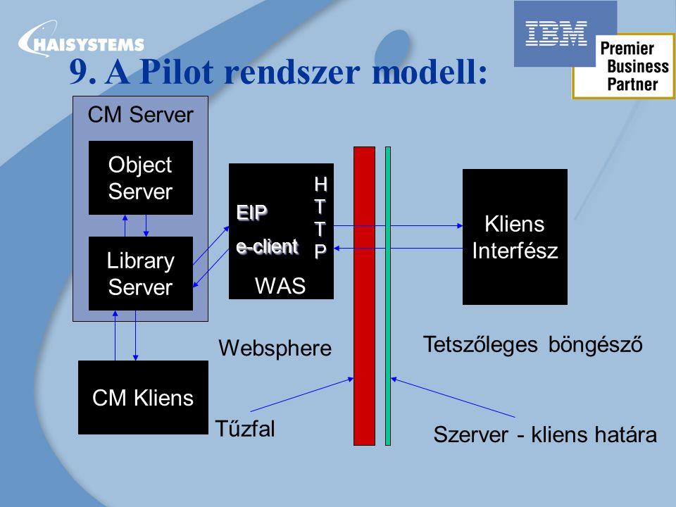 CM Server 9.