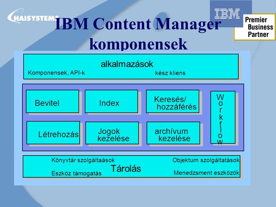 IBM Content Manager komponensek Tárolás Könyvtár szolgáltaásokObjektum szolgáltatások Eszköz támogatás Menedzsment eszközök alkalmazások Komponensek, API-k kész kliens Bevitel Index Létrehozás Jogok kezelése Keresés/ hozzáférés archívum kezelése W l o o w r k f