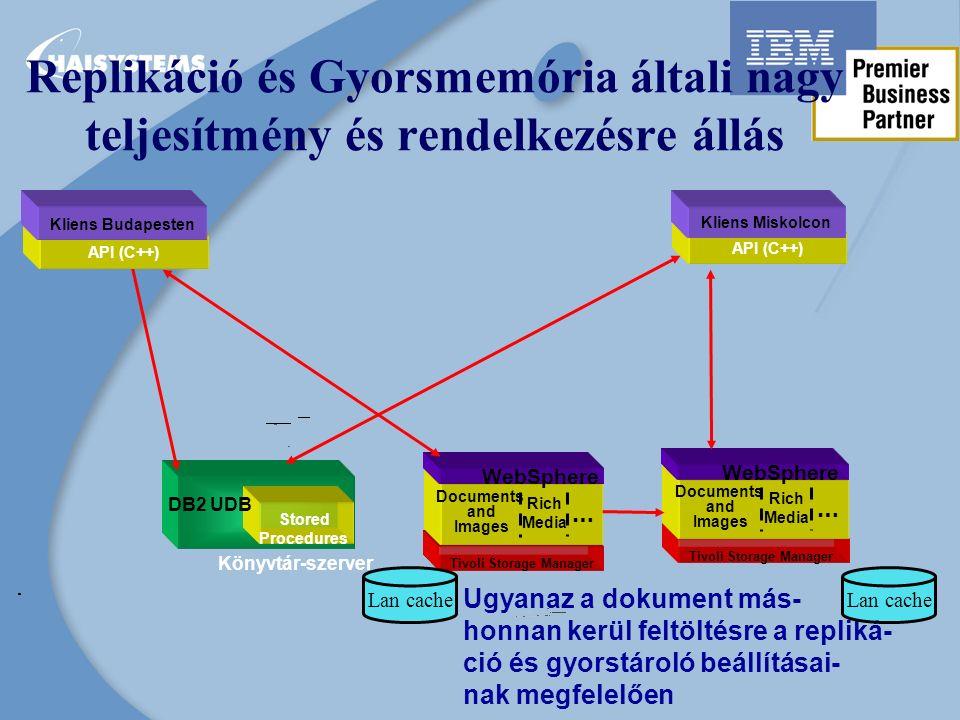 Replikáció és Gyorsmemória általi nagy teljesítmény és rendelkezésre állás Ugyanaz a dokument más- honnan kerül feltöltésre a repliká- ció és gyorstároló beállításai- nak megfelelően Stored Procedures DB2 UDB Könyvtár-szerver Rich Media Documents and Images WebSphere … Tivoli Storage Manager Rich Media Documents and Images WebSphere … Tivoli Storage Manager API (C++) Kliens Budapesten Lan cache API (C++) Kliens Miskolcon
