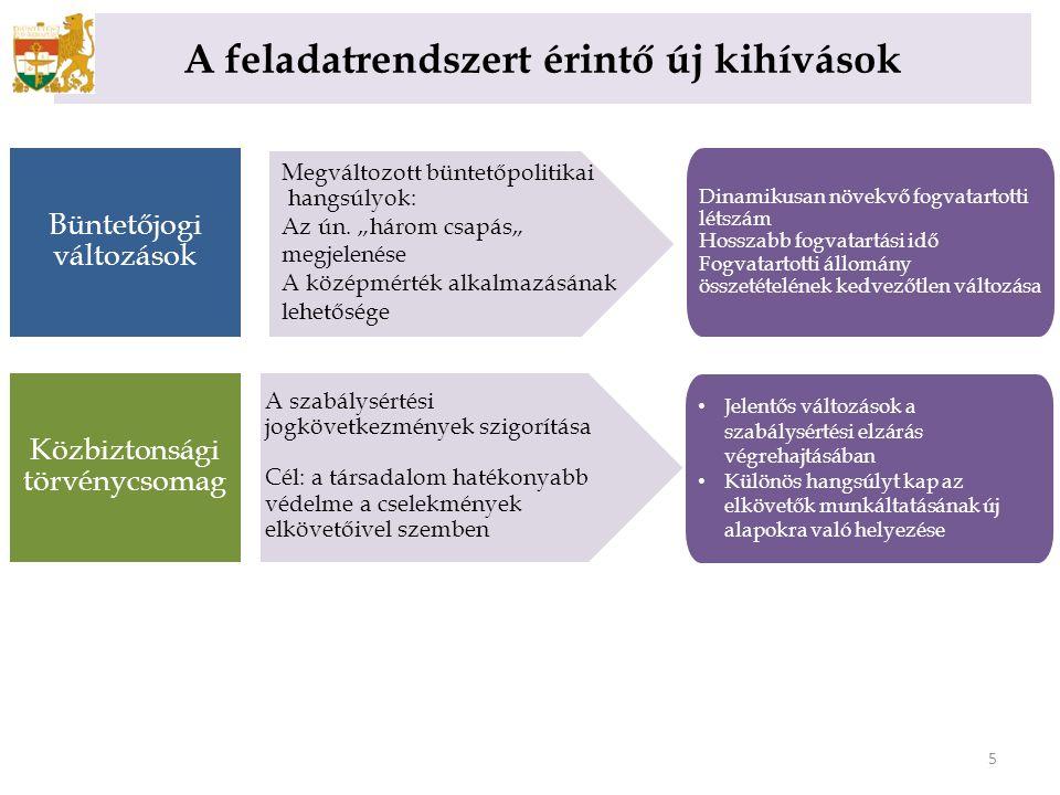 A feladatrendszert érintő új kihívások 5 Büntetőjogi változások Megváltozott büntetőpolitikai hangsúlyok: Az ún.