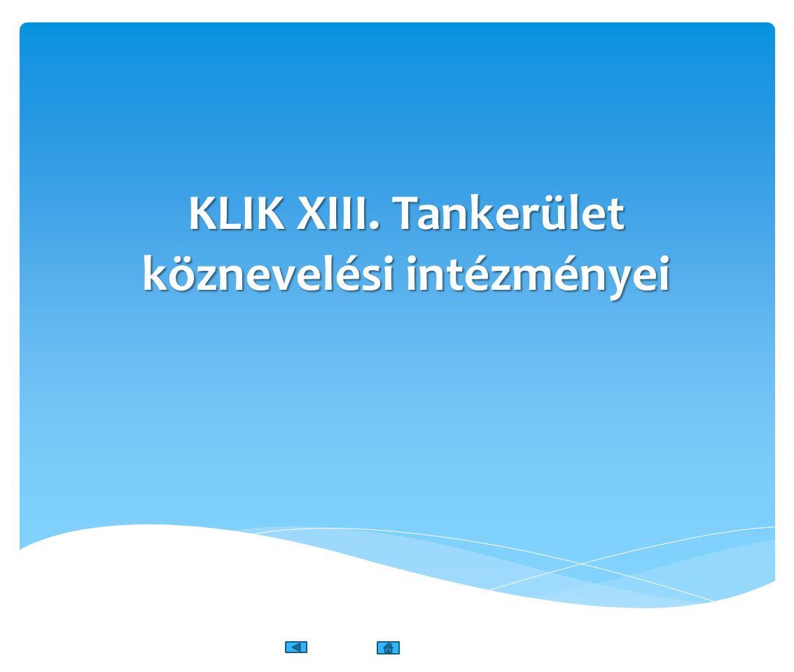KLIK XIII. Tankerület köznevelési intézményei