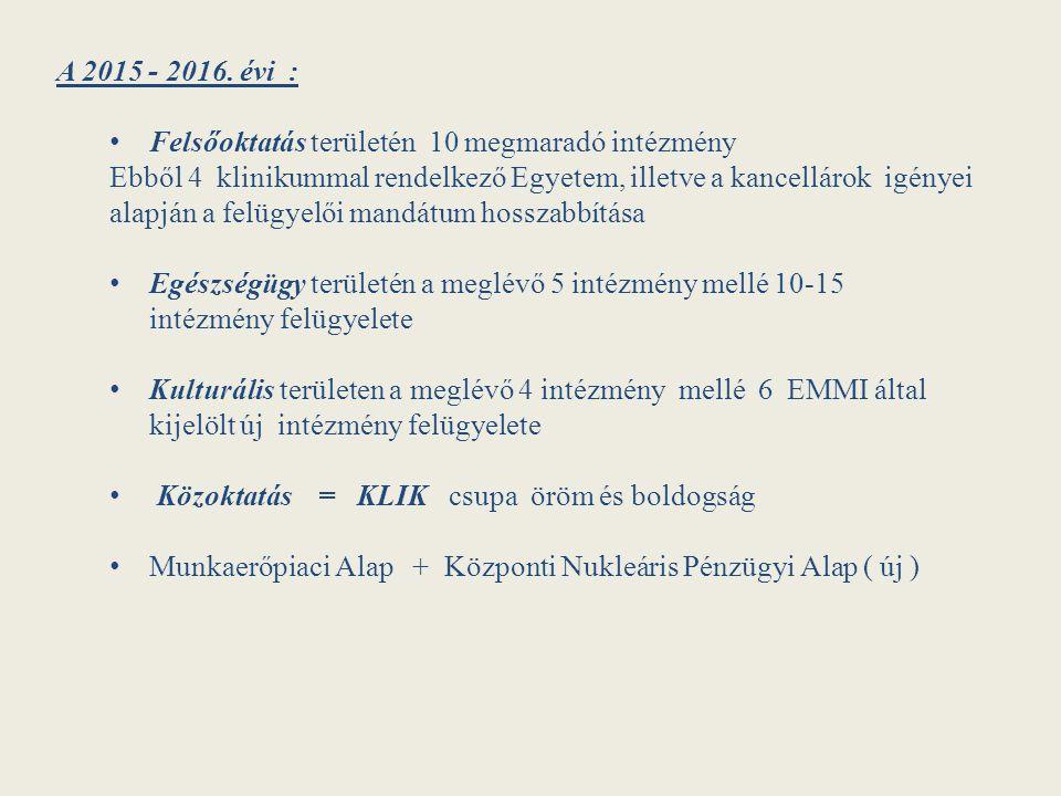 A felügyelt felsőoktatási intézmények :  Budapesti Műszaki és Gazdálkodástudományi Egyetem (28,9 Mrd Ft) - jól vezetett egyetem  kiegyensúlyozott gazdálkodás, alacsony tartozásállomány  a felügyelők a legmagasabb szintű gazdasági fórumokon is részt vesznek  2012-ben a felügyelők közreműködésével 1 Mrd Ft beruházás halasztása  Pécsi Tudományegyetem (59,6 Mrd Ft) - nagy adósság  adósságállomány folyamatos figyelemmel kísérése, adósságspirál okainak feltárása (klinikai tevékenység kockázata)  elhalasztott kötelezettségvállalások 2,2 Mrd Ft nagyságrendben  a 2011.végi 6.8 Md adósság - 2015.