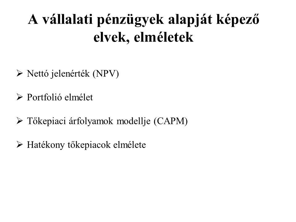 A vállalati pénzügyek alapját képező elvek, elméletek  Nettó jelenérték (NPV)  Portfolió elmélet  Tőkepiaci árfolyamok modellje (CAPM)  Hatékony t