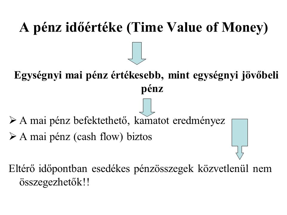 A pénz időértéke (Time Value of Money) Egységnyi mai pénz értékesebb, mint egységnyi jövőbeli pénz  A mai pénz befektethető, kamatot eredményez  A m