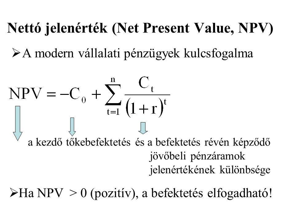 Nettó jelenérték (Net Present Value, NPV)  A modern vállalati pénzügyek kulcsfogalma a kezdő tőkebefektetés és a befektetés révén képződő jövőbeli pé
