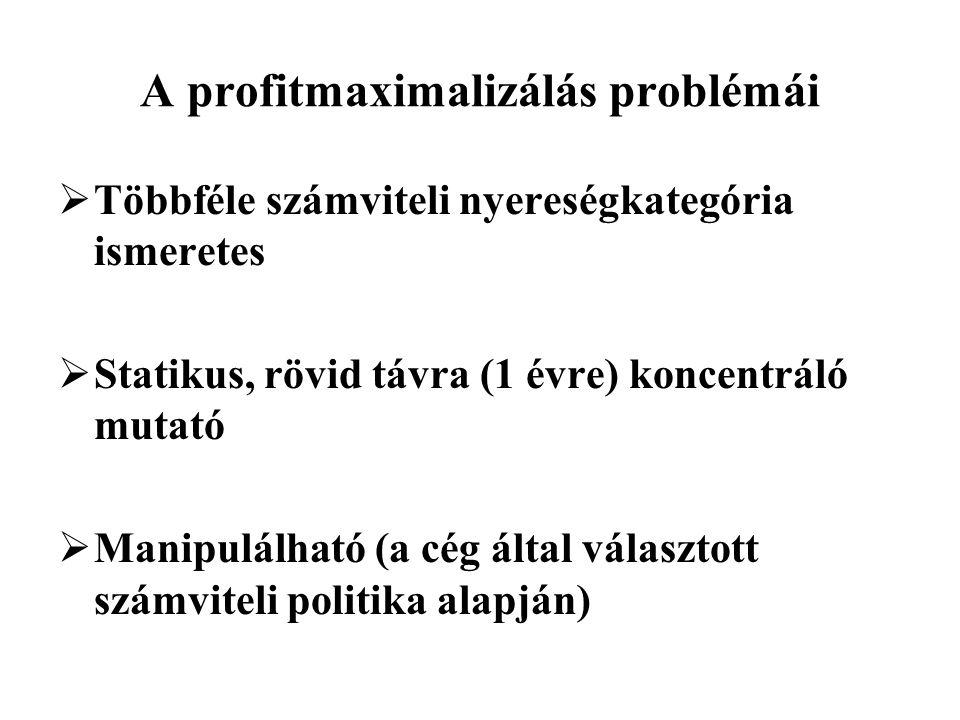 A profitmaximalizálás problémái  Többféle számviteli nyereségkategória ismeretes  Statikus, rövid távra (1 évre) koncentráló mutató  Manipulálható