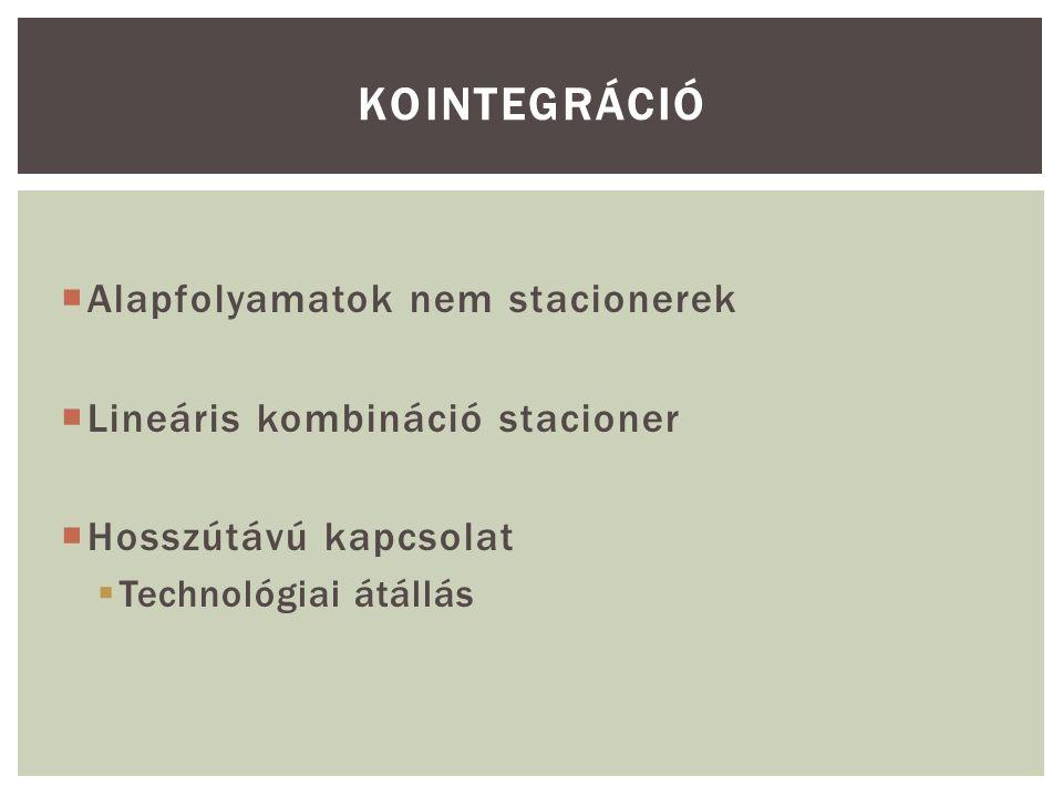 KOINTEGRÁCIÓ  Alapfolyamatok nem stacionerek  Lineáris kombináció stacioner  Hosszútávú kapcsolat  Technológiai átállás