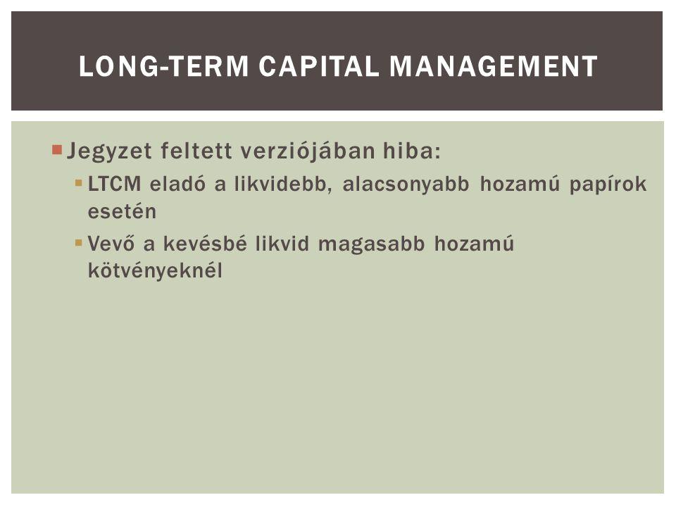LONG-TERM CAPITAL MANAGEMENT  Jegyzet feltett verziójában hiba:  LTCM eladó a likvidebb, alacsonyabb hozamú papírok esetén  Vevő a kevésbé likvid magasabb hozamú kötvényeknél