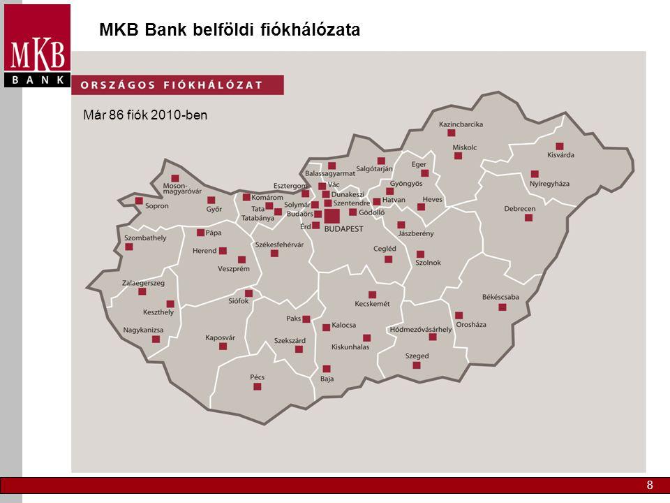 8 MKB Bank belföldi fiókhálózata Már 86 fiók 2010-ben