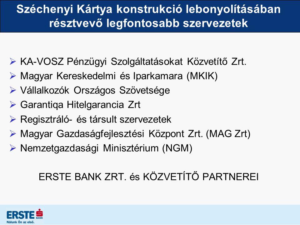 Széchenyi Kártya konstrukció lebonyolításában résztvevő legfontosabb szervezetek  KA-VOSZ Pénzügyi Szolgáltatásokat Közvetítő Zrt.  Magyar Kereskede