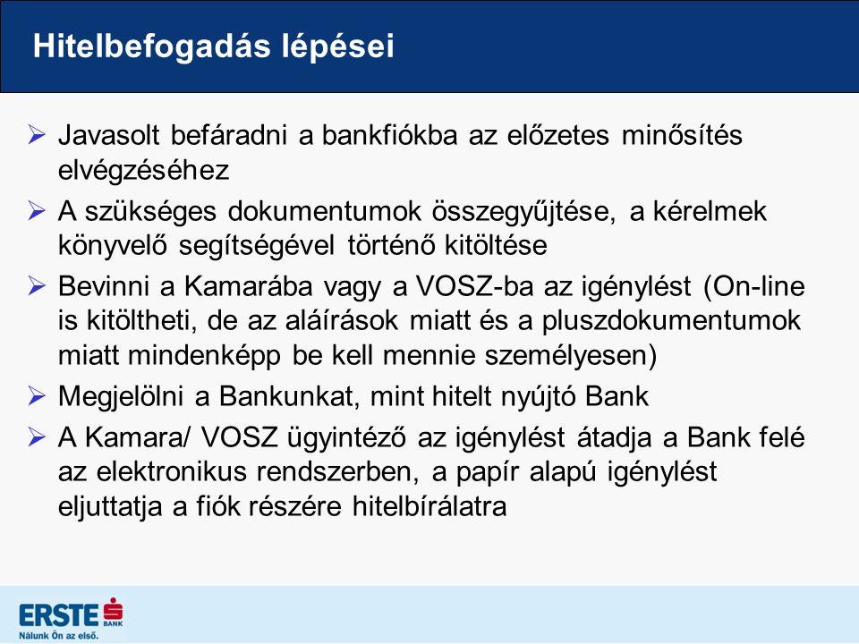 Hitelbefogadás lépései  Javasolt befáradni a bankfiókba az előzetes minősítés elvégzéséhez  A szükséges dokumentumok összegyűjtése, a kérelmek könyvelő segítségével történő kitöltése  Bevinni a Kamarába vagy a VOSZ-ba az igénylést (On-line is kitöltheti, de az aláírások miatt és a pluszdokumentumok miatt mindenképp be kell mennie személyesen)  Megjelölni a Bankunkat, mint hitelt nyújtó Bank  A Kamara/ VOSZ ügyintéző az igénylést átadja a Bank felé az elektronikus rendszerben, a papír alapú igénylést eljuttatja a fiók részére hitelbírálatra