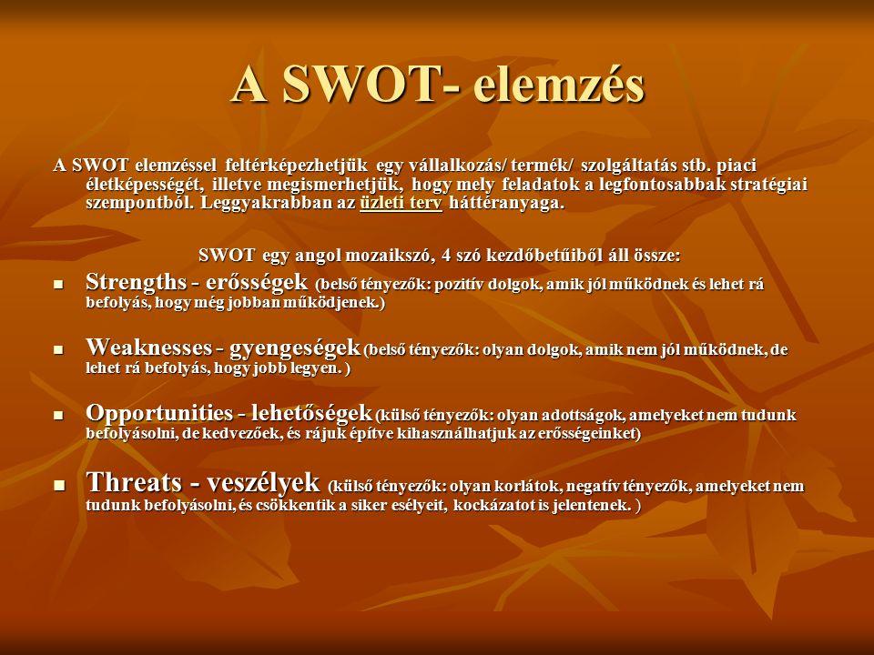 A SWOT- elemzés A SWOT elemzéssel feltérképezhetjük egy vállalkozás/ termék/ szolgáltatás stb.
