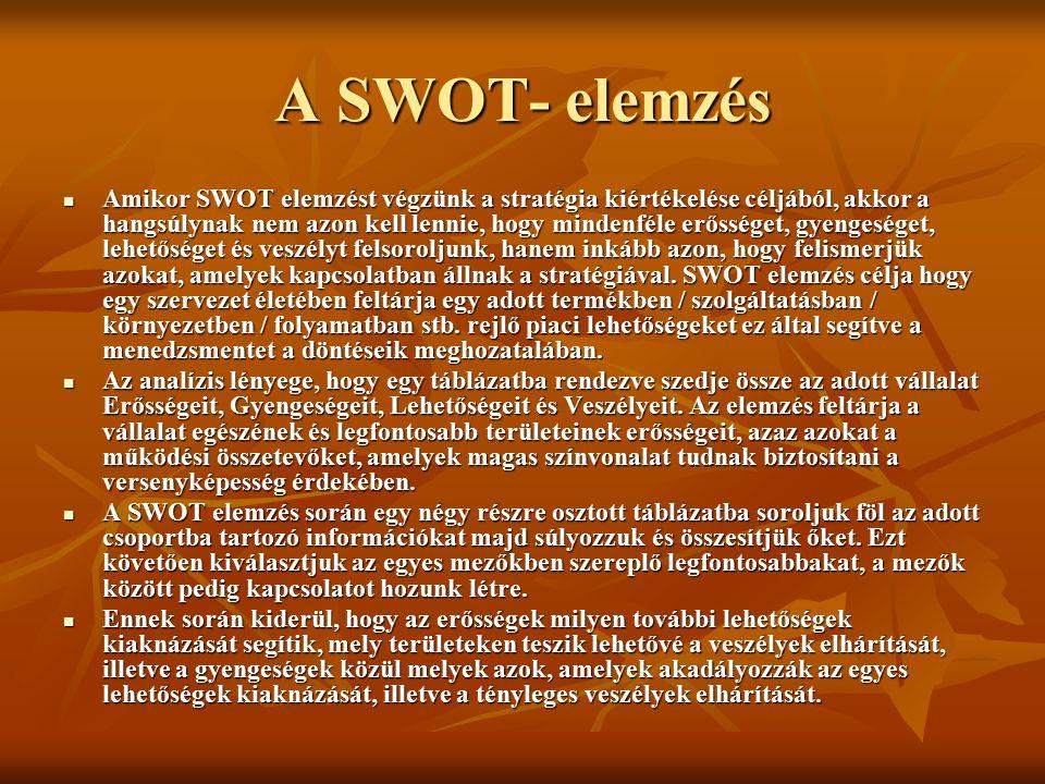 A SWOT- elemzés Amikor SWOT elemzést végzünk a stratégia kiértékelése céljából, akkor a hangsúlynak nem azon kell lennie, hogy mindenféle erősséget, gyengeséget, lehetőséget és veszélyt felsoroljunk, hanem inkább azon, hogy felismerjük azokat, amelyek kapcsolatban állnak a stratégiával.