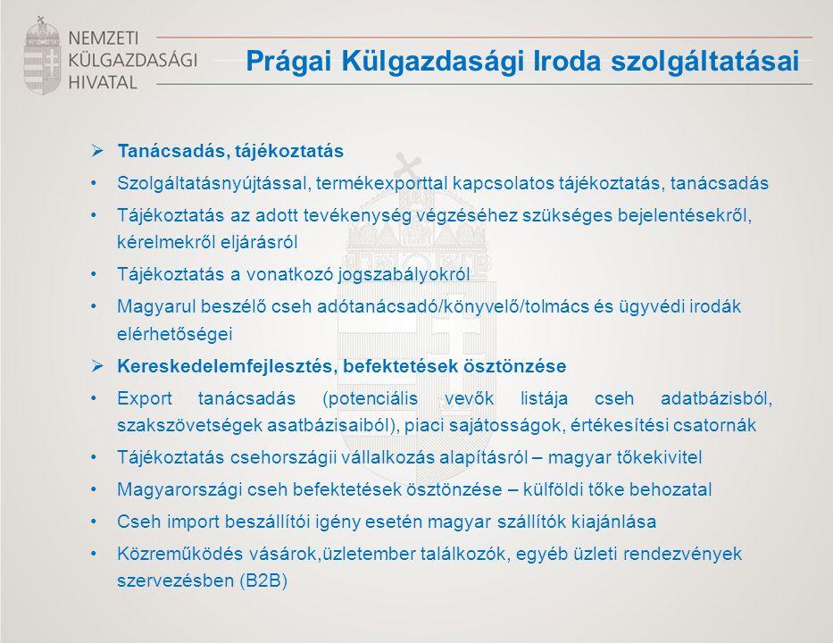 Prágai Külgazdasági Iroda szolgáltatásai  Tanácsadás, tájékoztatás Szolgáltatásnyújtással, termékexporttal kapcsolatos tájékoztatás, tanácsadás Tájékoztatás az adott tevékenység végzéséhez szükséges bejelentésekről, kérelmekről eljárásról Tájékoztatás a vonatkozó jogszabályokról Magyarul beszélő cseh adótanácsadó/könyvelő/tolmács és ügyvédi irodák elérhetőségei  Kereskedelemfejlesztés, befektetések ösztönzése Export tanácsadás (potenciális vevők listája cseh adatbázisból, szakszövetségek asatbázisaiból), piaci sajátosságok, értékesítési csatornák Tájékoztatás csehországii vállalkozás alapításról – magyar tőkekivitel Magyarországi cseh befektetések ösztönzése – külföldi tőke behozatal Cseh import beszállítói igény esetén magyar szállítók kiajánlása Közreműködés vásárok,üzletember találkozók, egyéb üzleti rendezvények szervezésben (B2B)
