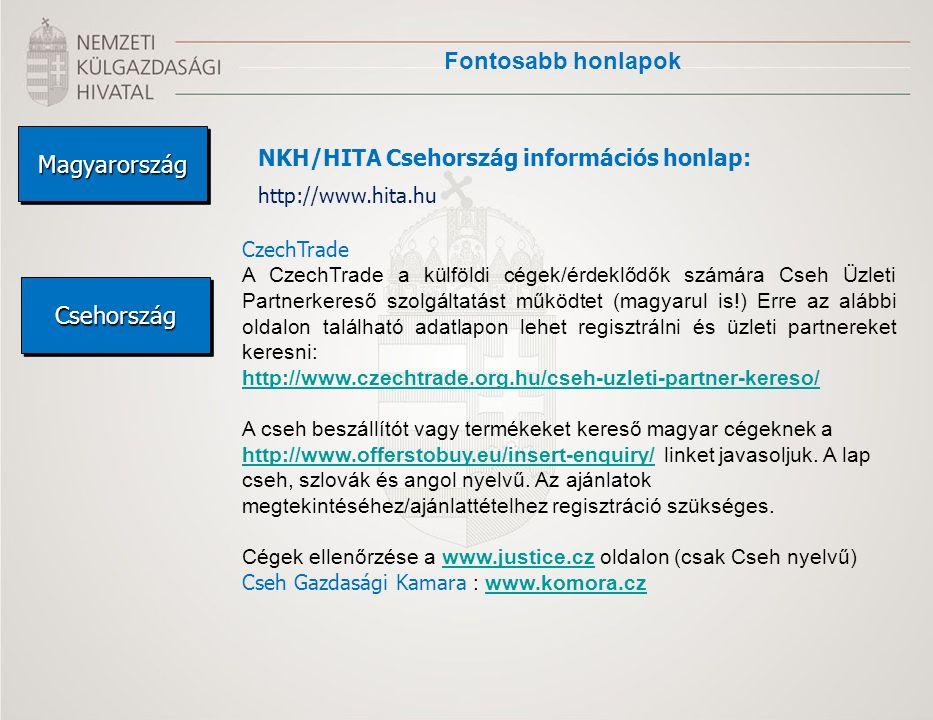 Fontosabb honlapok MagyarországMagyarország CsehországCsehország NKH/HITA Csehország információs honlap: http://www.hita.hu CzechTrade A CzechTrade a külföldi cégek/érdeklődők számára Cseh Üzleti Partnerkereső szolgáltatást működtet (magyarul is!) Erre az alábbi oldalon található adatlapon lehet regisztrálni és üzleti partnereket keresni: http://www.czechtrade.org.hu/cseh-uzleti-partner-kereso/ A cseh beszállítót vagy termékeket kereső magyar cégeknek a http://www.offerstobuy.eu/insert-enquiry/ linket javasoljuk.