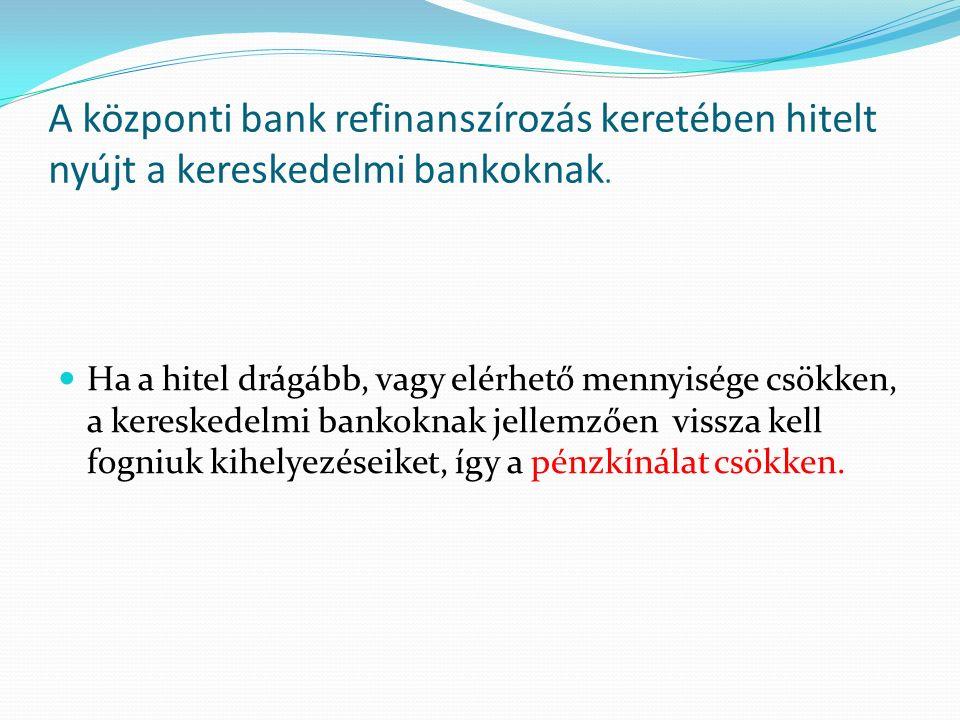 A központi bank refinanszírozás keretében hitelt nyújt a kereskedelmi bankoknak.