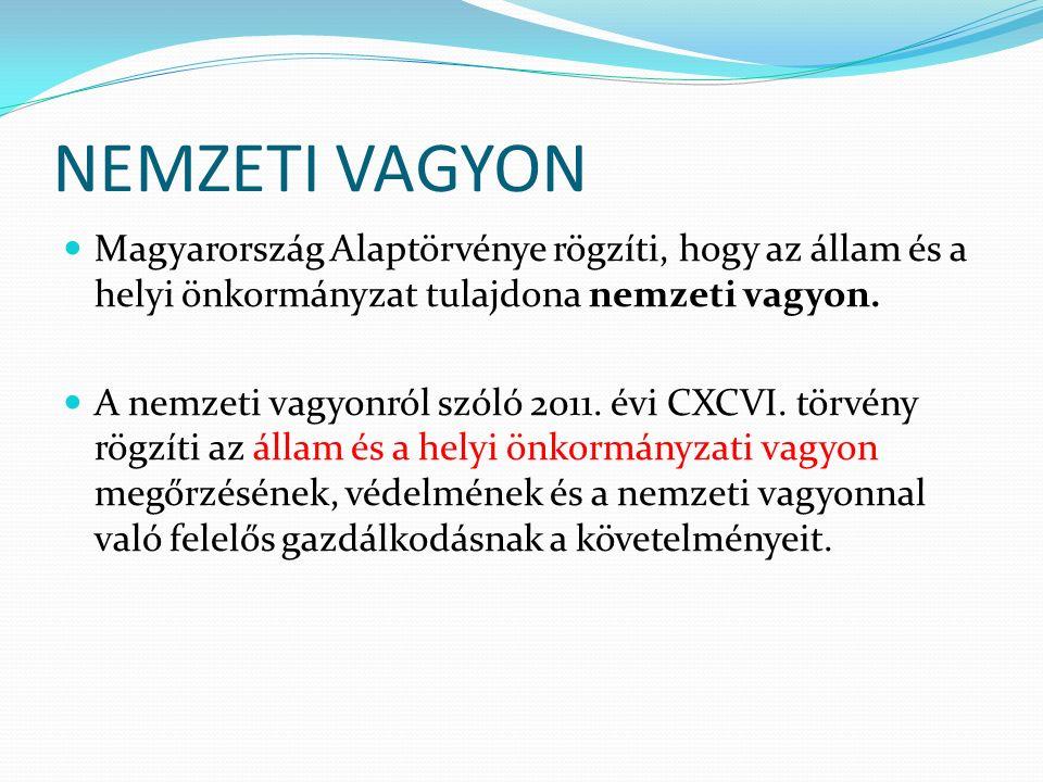 NEMZETI VAGYON Magyarország Alaptörvénye rögzíti, hogy az állam és a helyi önkormányzat tulajdona nemzeti vagyon.