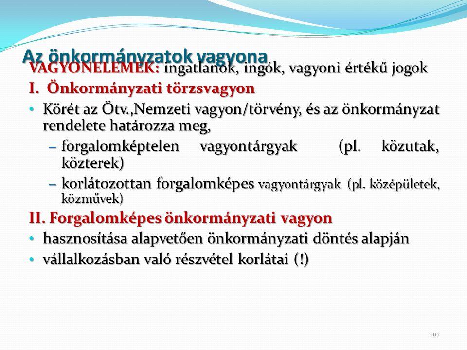 Az önkormányzatok vagyona Az önkormányzatok vagyona VAGYONELEMEK: ingatlanok, ingók, vagyoni értékű jogok I.