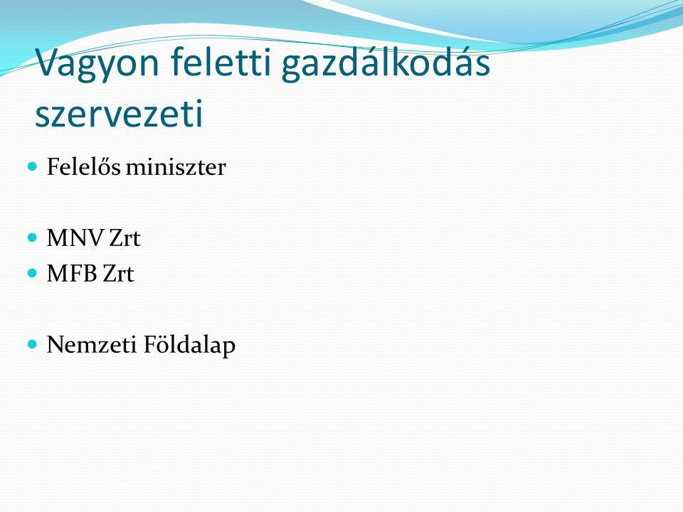 Vagyon feletti gazdálkodás szervezeti Felelős miniszter MNV Zrt MFB Zrt Nemzeti Földalap