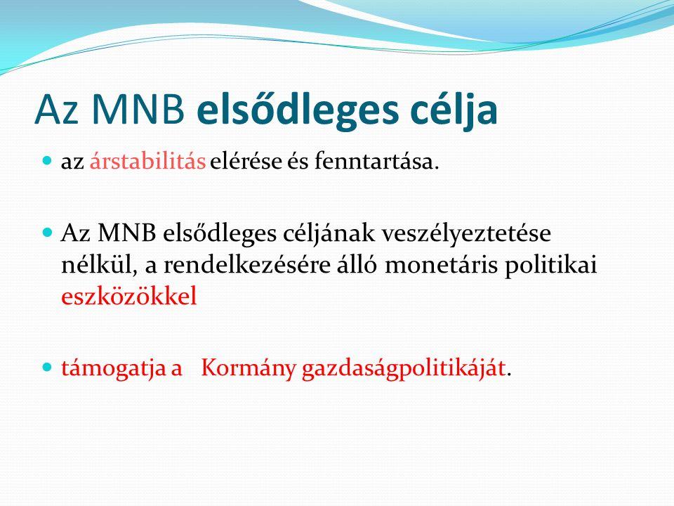Az MNB elsődleges célja az árstabilitás elérése és fenntartása.