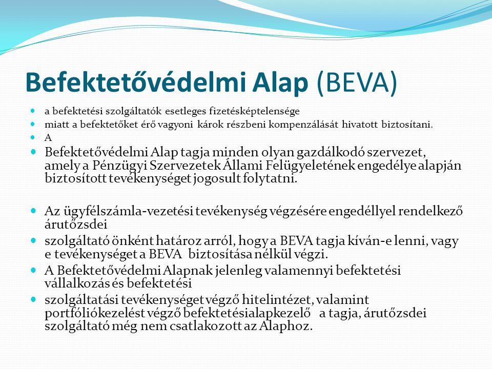 Befektetővédelmi Alap (BEVA) a befektetési szolgáltatók esetleges fizetésképtelensége miatt a befektetőket érő vagyoni károk részbeni kompenzálását hivatott biztosítani.