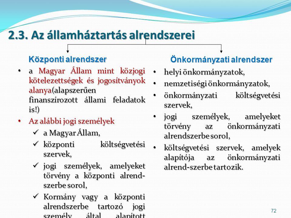 2.3. Az államháztartás alrendszerei Központi alrendszer Önkormányzati alrendszer a Magyar Állam mint közjogi kötelezettségek és jogosítványok alanya(a