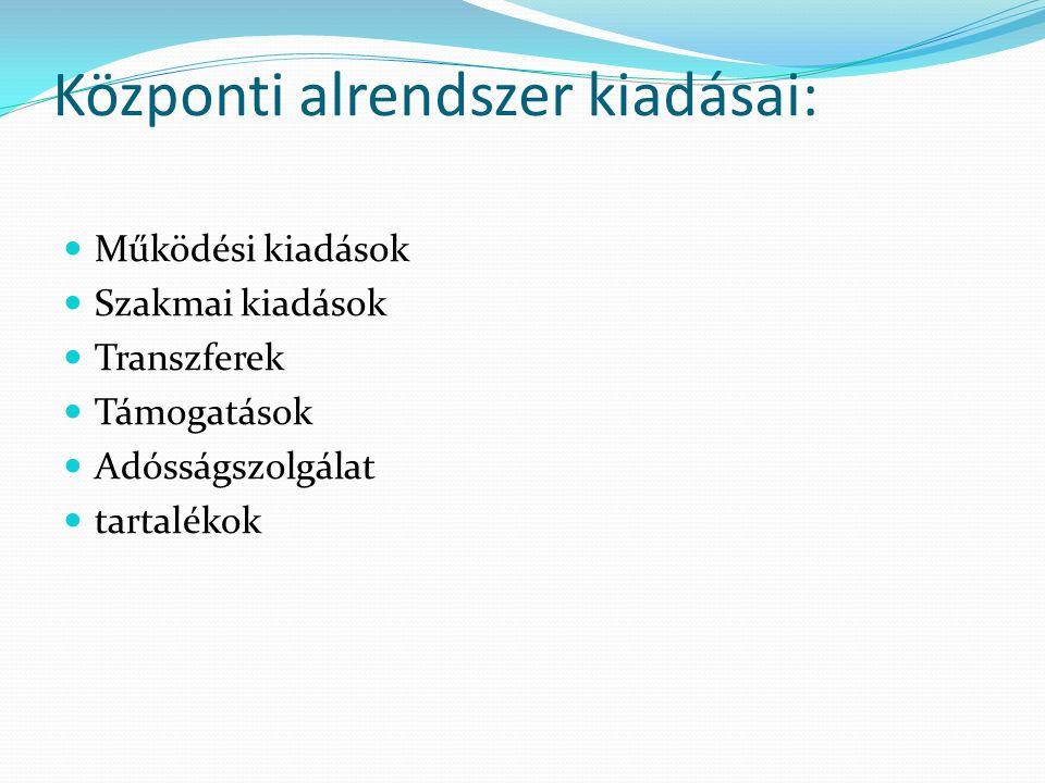 Központi alrendszer kiadásai: Működési kiadások Szakmai kiadások Transzferek Támogatások Adósságszolgálat tartalékok