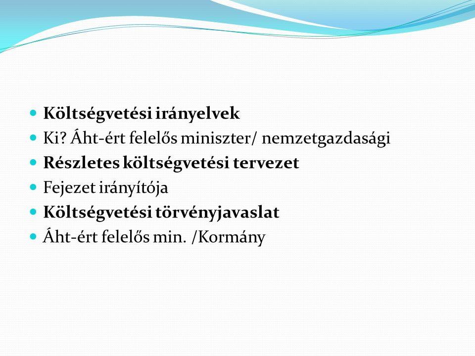 Költségvetési irányelvek Ki.