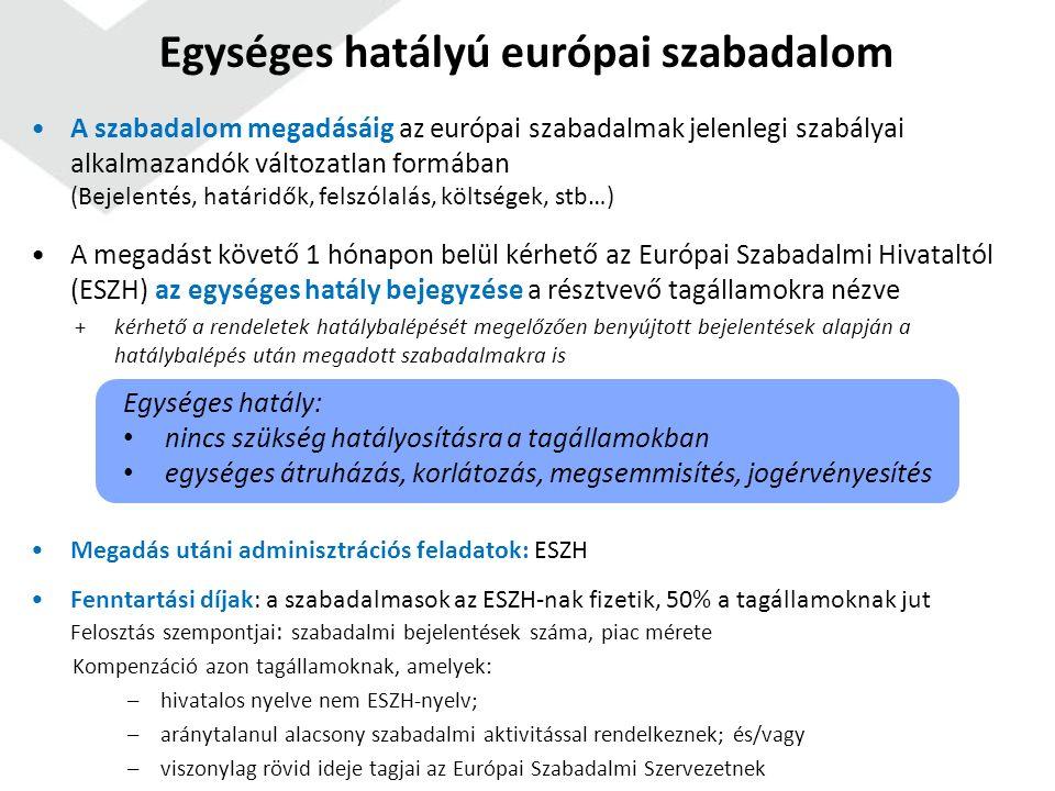 Egységes hatályú európai szabadalom A szabadalom megadásáig az európai szabadalmak jelenlegi szabályai alkalmazandók változatlan formában (Bejelentés, határidők, felszólalás, költségek, stb…) A megadást követő 1 hónapon belül kérhető az Európai Szabadalmi Hivataltól (ESZH) az egységes hatály bejegyzése a résztvevő tagállamokra nézve +kérhető a rendeletek hatálybalépését megelőzően benyújtott bejelentések alapján a hatálybalépés után megadott szabadalmakra is Egységes hatály: nincs szükség hatályosításra a tagállamokban egységes átruházás, korlátozás, megsemmisítés, jogérvényesítés Megadás utáni adminisztrációs feladatok: ESZH Fenntartási díjak: a szabadalmasok az ESZH-nak fizetik, 50% a tagállamoknak jut Felosztás szempontjai : szabadalmi bejelentések száma, piac mérete Kompenzáció azon tagállamoknak, amelyek: –hivatalos nyelve nem ESZH-nyelv; –aránytalanul alacsony szabadalmi aktivitással rendelkeznek; és/vagy –viszonylag rövid ideje tagjai az Európai Szabadalmi Szervezetnek