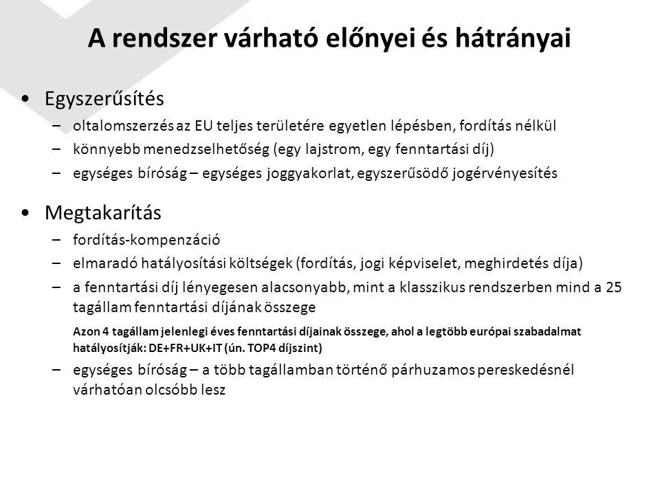 Hátrányok –a Magyarországra kiterjedő szabadalmak számának megugrása miatt több akadályozó jog lesz a piacon (üvegplafon) –számos szabadalmi irat nem lesz elérhető magyar nyelven saját fordítások a bitorlás elkerülése érdekében félrevezető gépi fordítások ugyanakkor: szabadalmasi fordítás jogvita esetén –a párhuzamos pereskedésnél alacsonyabb, de jelentős jogérvényesítési költségek –egyes esetekben külföldön, idegen nyelven folyó eljárás Haszonélvezők –tudásintenzív uniós gazdaságok (különösen ESZH-nyelvekkel) –tengerentúli bejelentők A rendszer várható előnyei és hátrányai