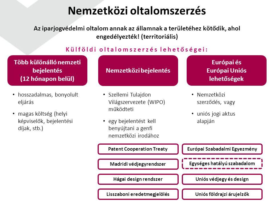 Küszöbön az európai szabadalmi reform Alaprendelet 1257/2012/EU rendelet Nyelvi rezsim 1260/2012/EU rendelet Az Egységes Szabadalmi Bíróságról (ESZB) szóló megállapodás EU-s jogszabályok (Versenyképességi Tanács 2012.