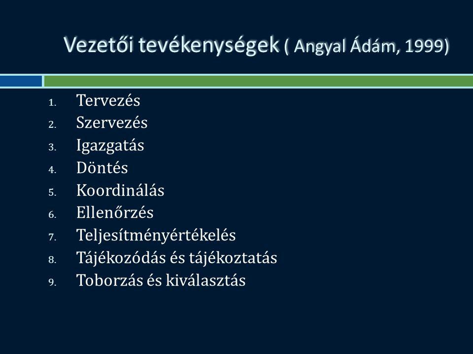 Vezetői tevékenységek ( Angyal Ádám, 1999) 1. Tervezés 2.
