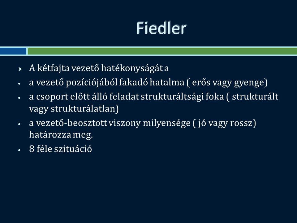 Fiedler  A kétfajta vezető hatékonyságát a a vezető pozíciójából fakadó hatalma ( erős vagy gyenge) a csoport előtt álló feladat strukturáltsági foka ( strukturált vagy strukturálatlan) a vezető-beosztott viszony milyensége ( jó vagy rossz) határozza meg.
