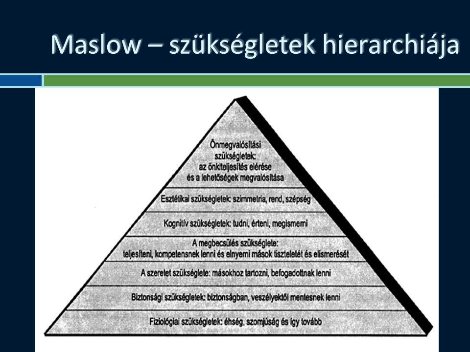 Maslow – szükségletek hierarchiája