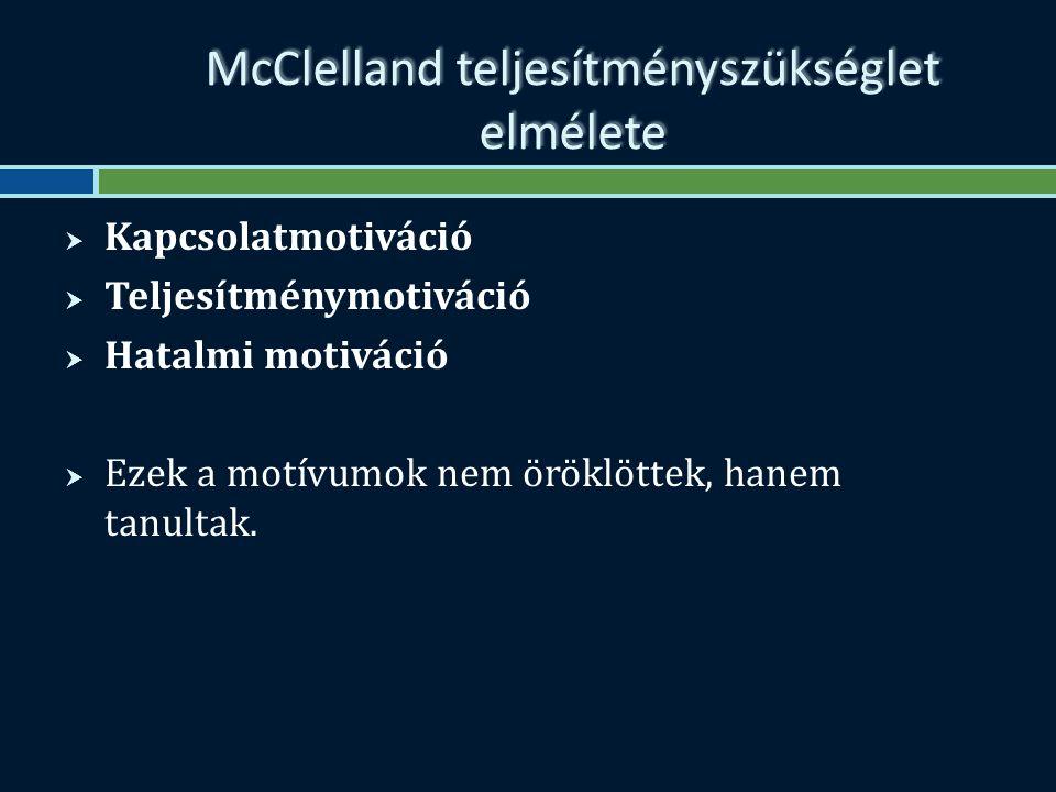 McClelland teljesítményszükséglet elmélete  Kapcsolatmotiváció  Teljesítménymotiváció  Hatalmi motiváció  Ezek a motívumok nem öröklöttek, hanem tanultak.