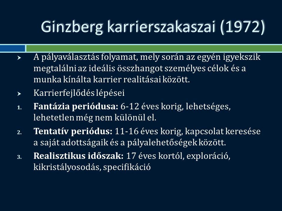 Ginzberg karrierszakaszai (1972)  A pályaválasztás folyamat, mely során az egyén igyekszik megtalálni az ideális összhangot személyes célok és a munka kínálta karrier realitásai között.